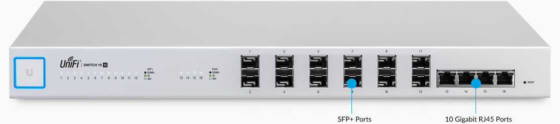 unifi switch 16xg features ports