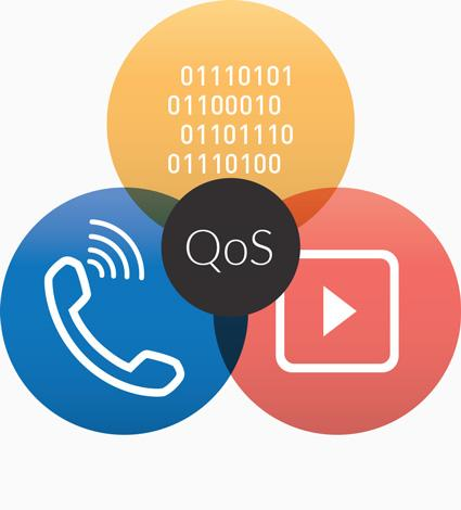 unifisecuritygateway feature qos