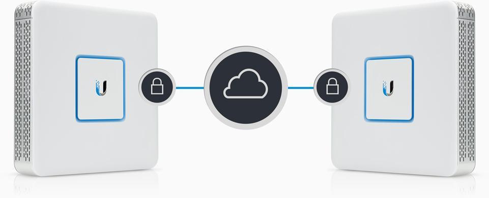 unifisecuritygateway feature vpn