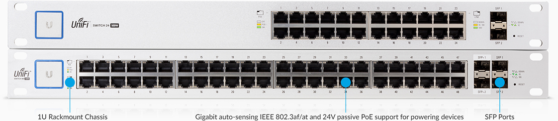 unifi switch features enterprise