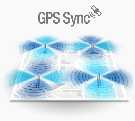 GPS Sync feature